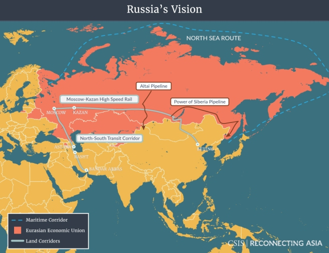 russias_vision_oct25